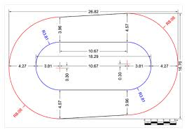 WFTDA Track Dimensions